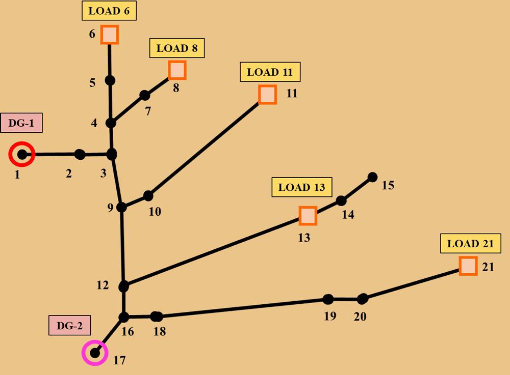 مدل سازی مسائل بهینه سازی milp و miqcp در سیستم قدرت با نرم افزار های Matlab و Cplex