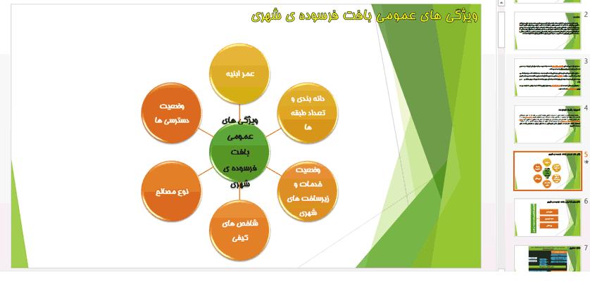 پروژه-آسیب-شناسی-روش-های-حفظ-هویت-و-سرمایه-اجتماعی-در-احیاء-بافت-های-فرسوده-نمونه-موردی-:-محله-سرشور-مشهد
