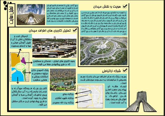 بررسی-،-شناخت-و-تحلیل-میدان-آزادی-تهران-