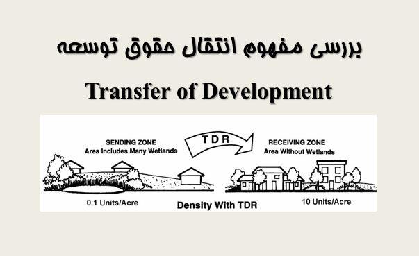 پاورپوینت-بررسی-مفهوم-انتقال-حقوق-توسعه-(TDR)
