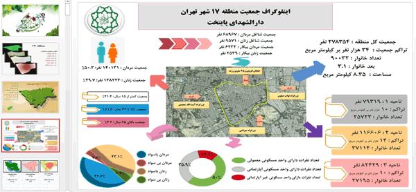 اطلس-جمعیتی-منطقه-17-شهر-تهران