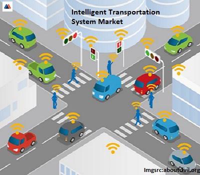 پاورپوینت-حمل-و-نقل-هوشمند---ITS