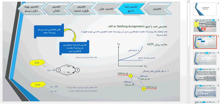 بررسی-تخصیص-تعادلی-در-برنامه-ریزی-حمل-و-نقل