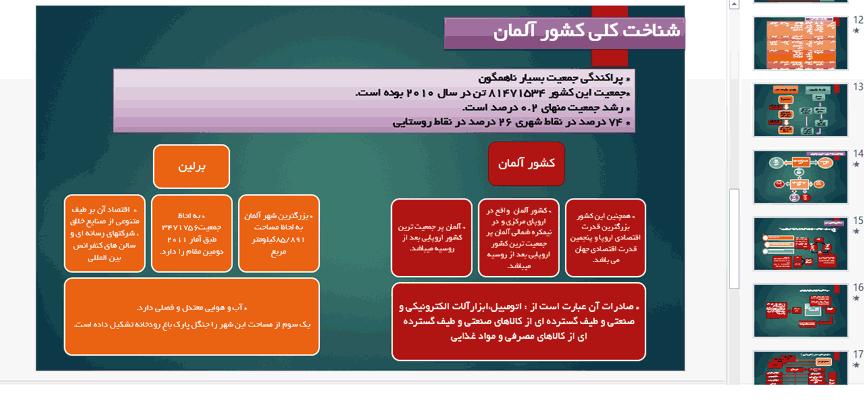 مقایسه-نظام-مدیریت-سرزمینی-و-شهری-در--کشور-های-آلمان-و-ایران-