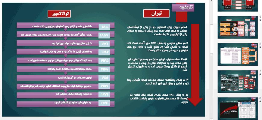 مقایسه-نظام-مدیریت-شهری-کلانشهر-تهران-و-کلانشهر-کوالالامپور
