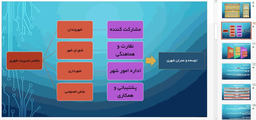 مقایسه-نظام-مدیریت-شهری-کلانشهر-تهران-و-کلانشهر-پاریس