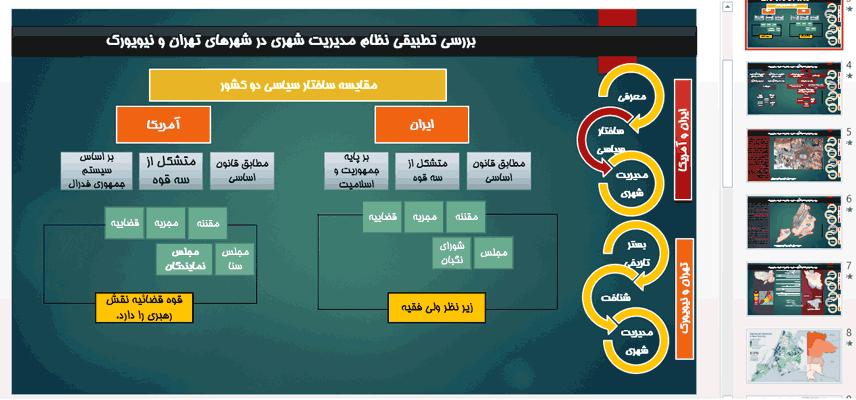 مقایسه-نظام-مدیریت-شهری-در-کلانشهر-های-تهران-و-نیویورک