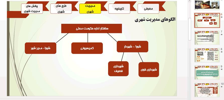 مقایسه-نظام-مدیریت-شهری-کلانشهرتهران-و-کلانشهر-کابل